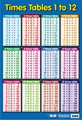 Times Tables 1 - 12 Educational Children's Maths Chart