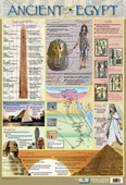 Ancient Egypt Educational Children's Timeline and Map