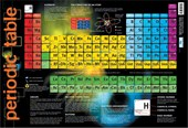 Periodic Table Educational Chart