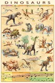 Dinosaurs Species Jurassic Age Timeline