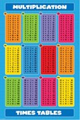 Multiplication Tables Times Tables