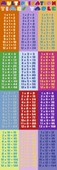 Multiplication Tables Times Table